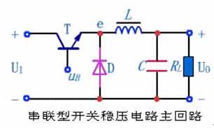 开关电源拓扑结构概述(降压,升压,反激、正激)